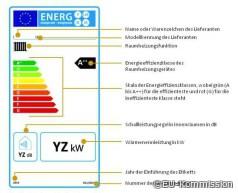 EU-Energielabel: A+++ kommt hinzu