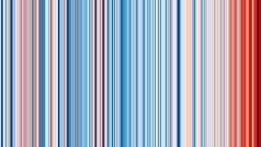 Warming Stripes für Wien (1775-2017)